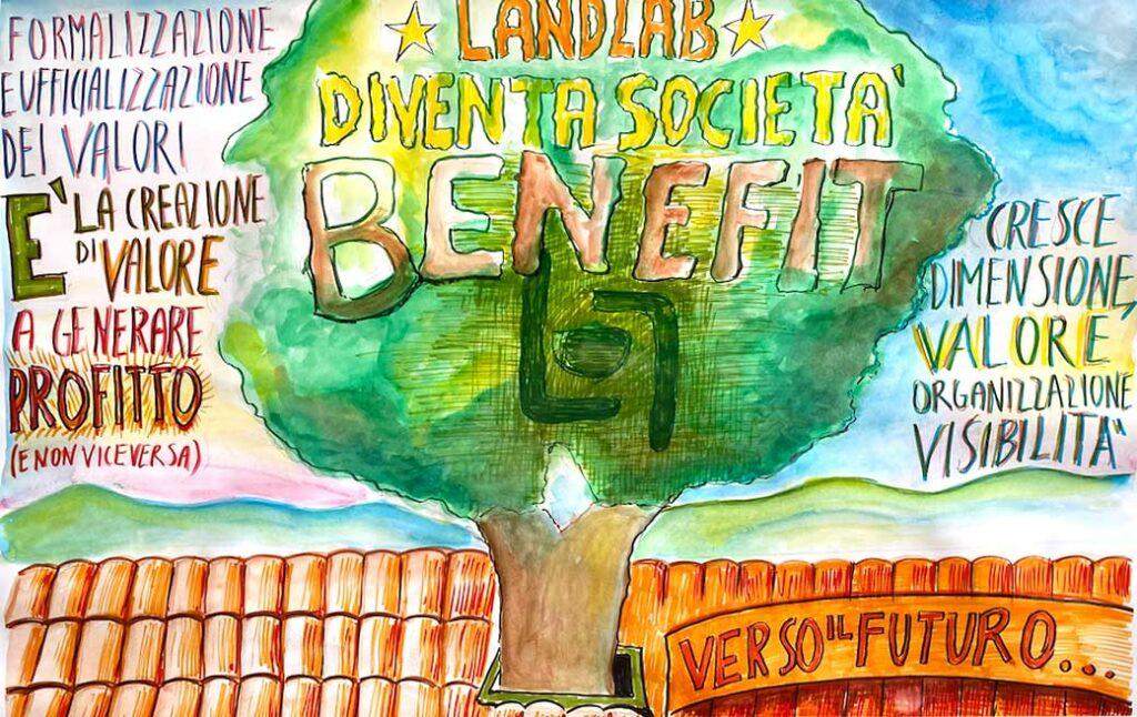 landlab benefit